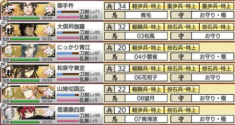 200124_hensei