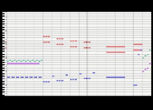 C音源で 「ドラゴンクエスト1〜10 全戦闘曲&ボス戦曲+α」 メドレー