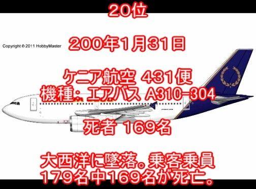 航空機事故ランキング