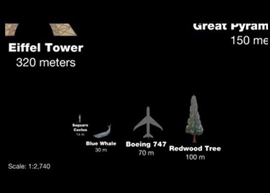 動画の画面から宇宙の大きさまでを比較