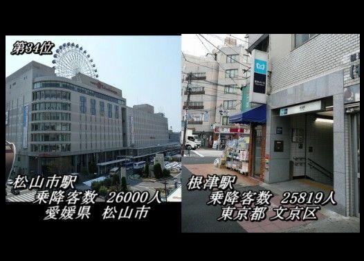 各県代表の駅を東京の駅と比べてみた【ランキング】