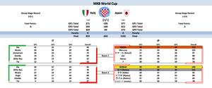 日本 vs イタリア 予選