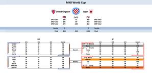 日本 vs イギリス 決勝戦1