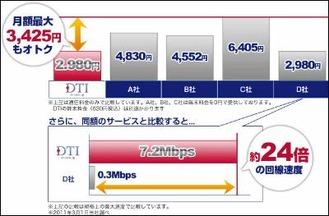 dti_hybrid_mobile_plan01_m