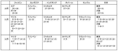 海外試験日程