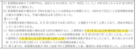 東京都モニタリング会議資料7月1日