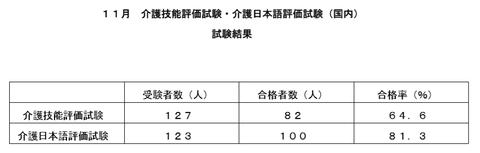 11月試験結果