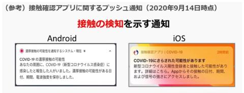 COCOA接触検知画面