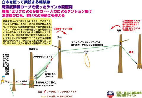 高強度繊維ロープ9倍力シス