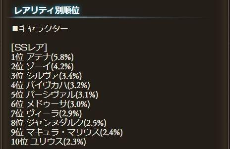 人気投票ssr