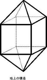 田中立体図