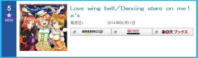 lovewingbell