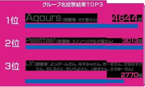 aqours03