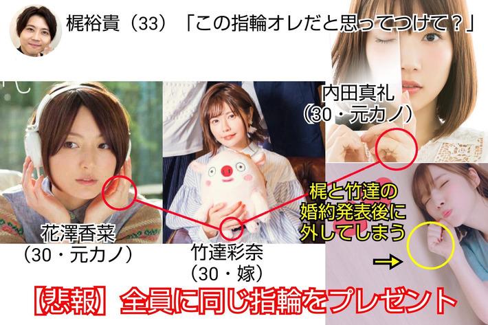 竹達彩奈、内田真礼、花澤香菜から竹達選んだ男www