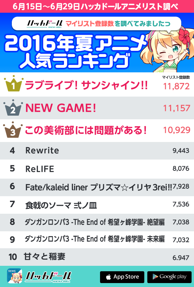 ranking_blog2