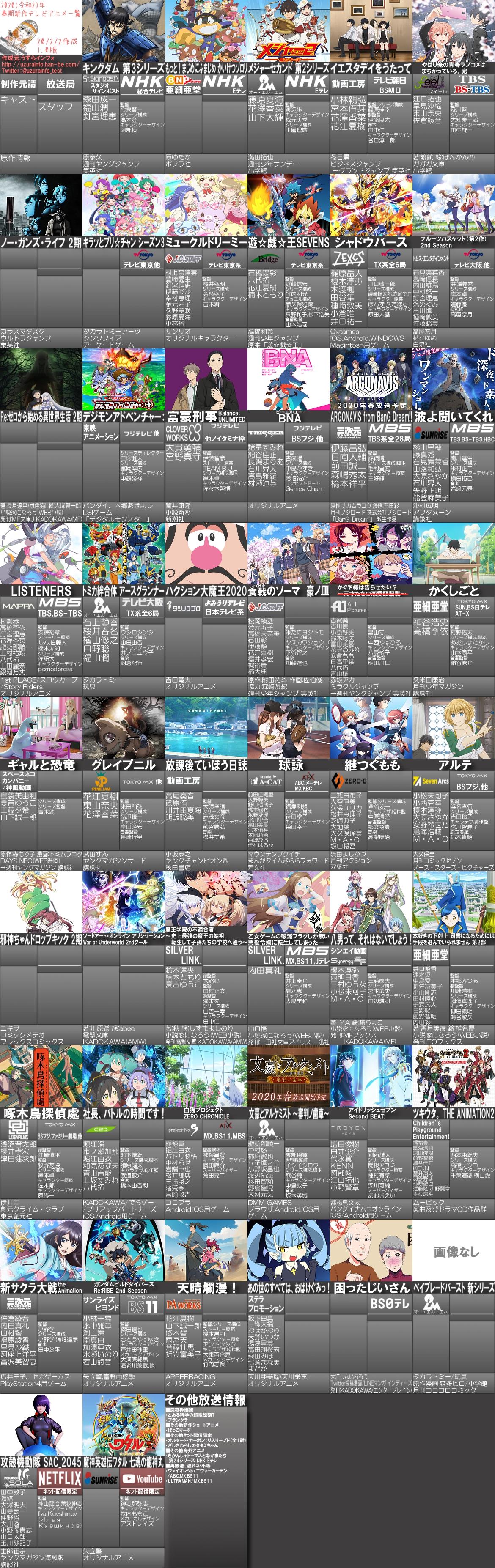 覇権 2020 春アニメ