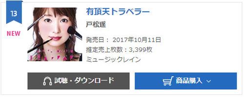 戸松遥さんの最新シングル売上3399枚か・・・