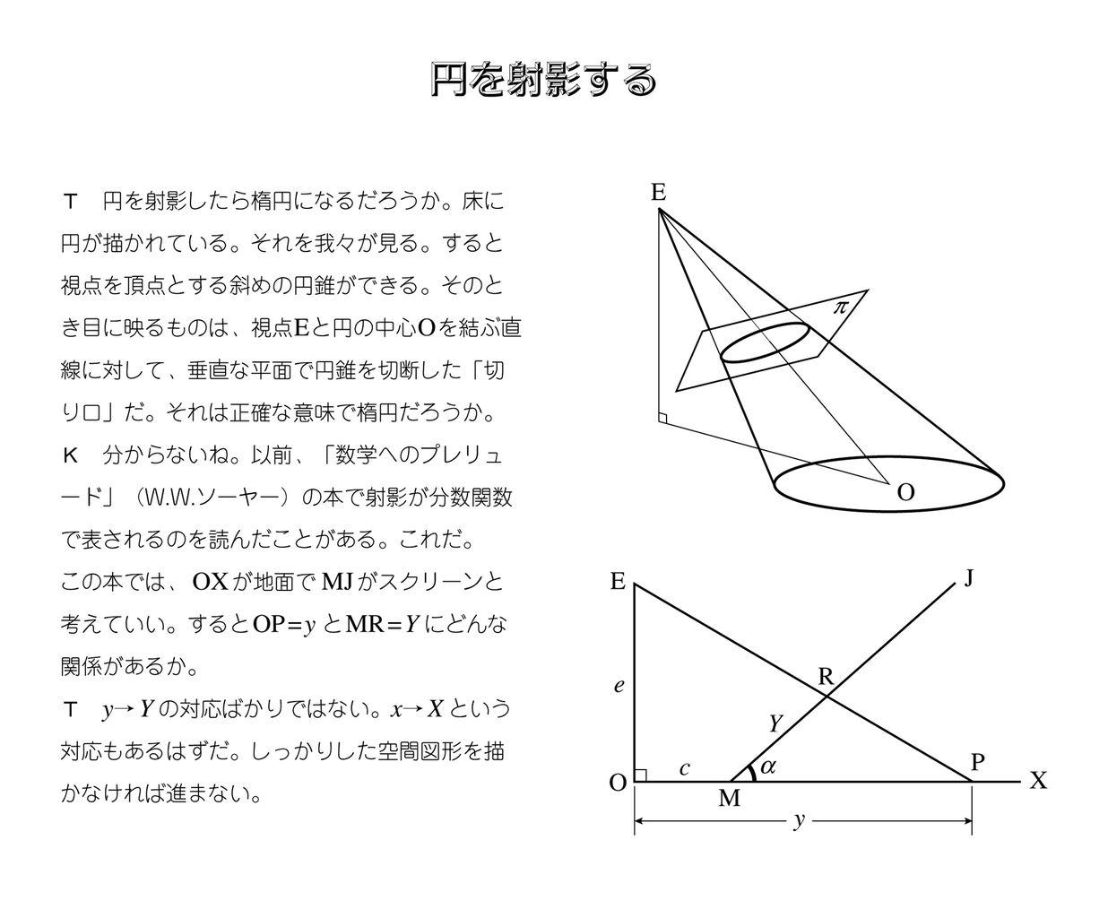 円の射影 1 : 数学芸術
