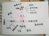いもづる日本語