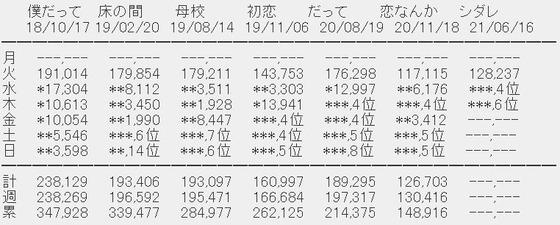 oc-210618