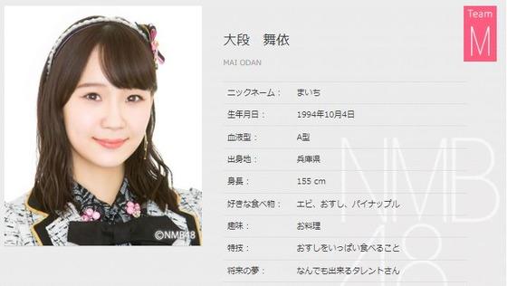 『大段舞依/チームM』24時間に一人NMB48のメンバーについて語るスレ2018(17人目)