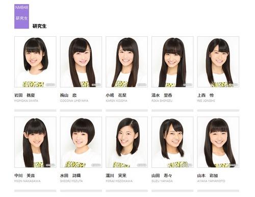 メンバー|NMB48公式サイト