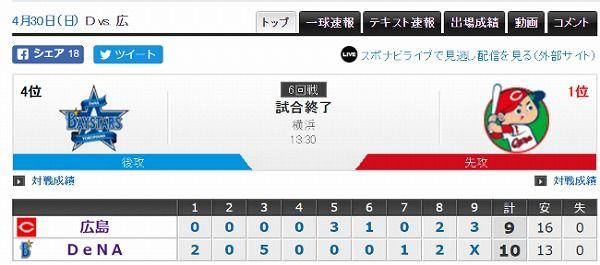 De7-広0(3回裏)→De10ー広9(試合終了)