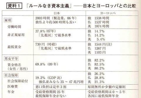 日本,労働