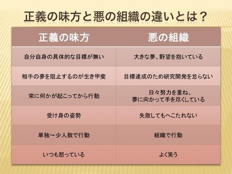 就職活動,日本企業,外資,違い