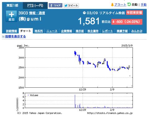 株式会社グミ,評判