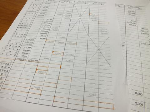 日商簿記,勉強法,合格,コツ,2ちゃん