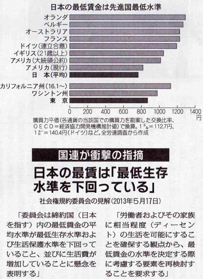 日本,格差,実態,生活保護,勝ち組
