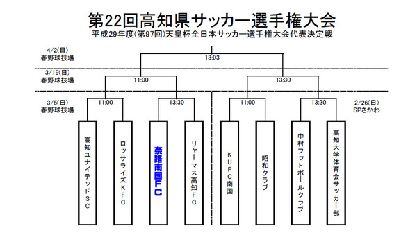 2017天皇杯_高知県のコピー