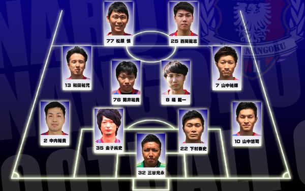 スターティングラインナップ2018(昭和)のコピー
