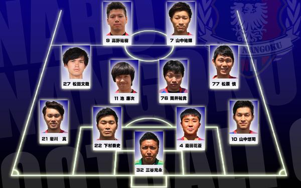 スターティングラインナップ2018(医大)のコピー