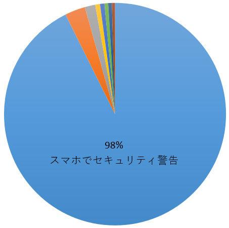 graph-201701