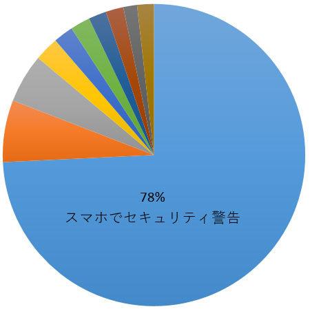 graph-201703