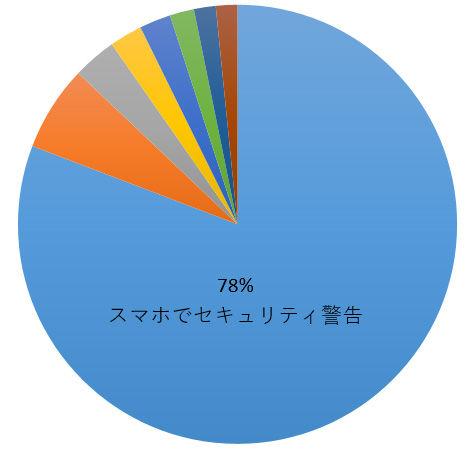 graph-201702