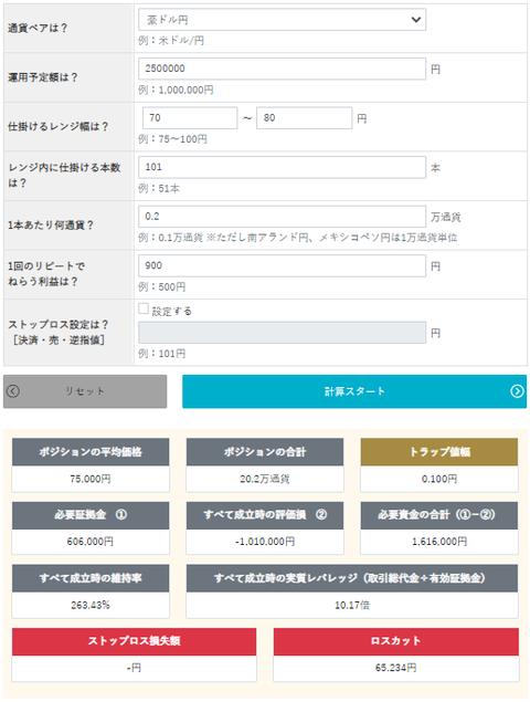 豪ドル円試算