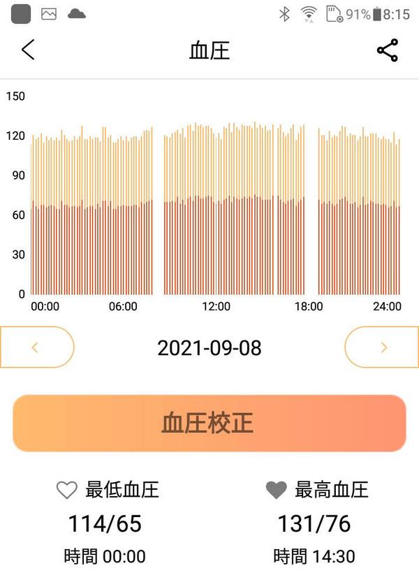 血圧20210908