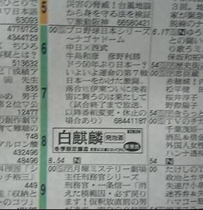 ドーム試合での新聞広告