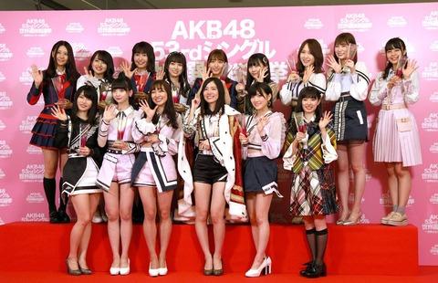 過去最低記録…『第10回AKB48世界選抜総選挙2018』の視聴率がこちら・・・