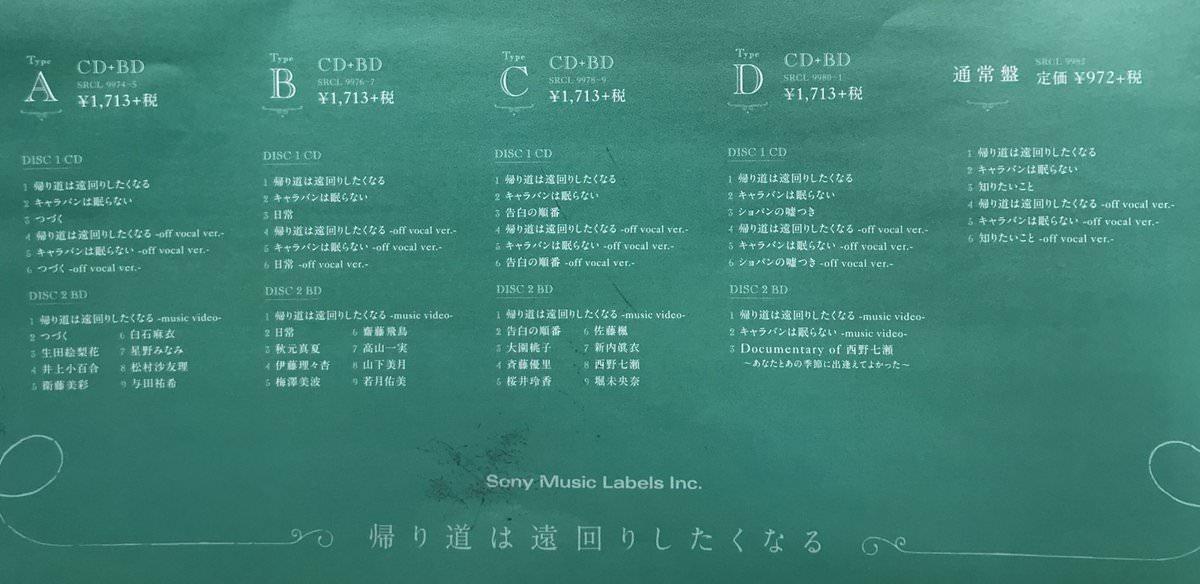【速報】特典Blu-rayの全容が明らかに! Documentary of 西野七瀬も!