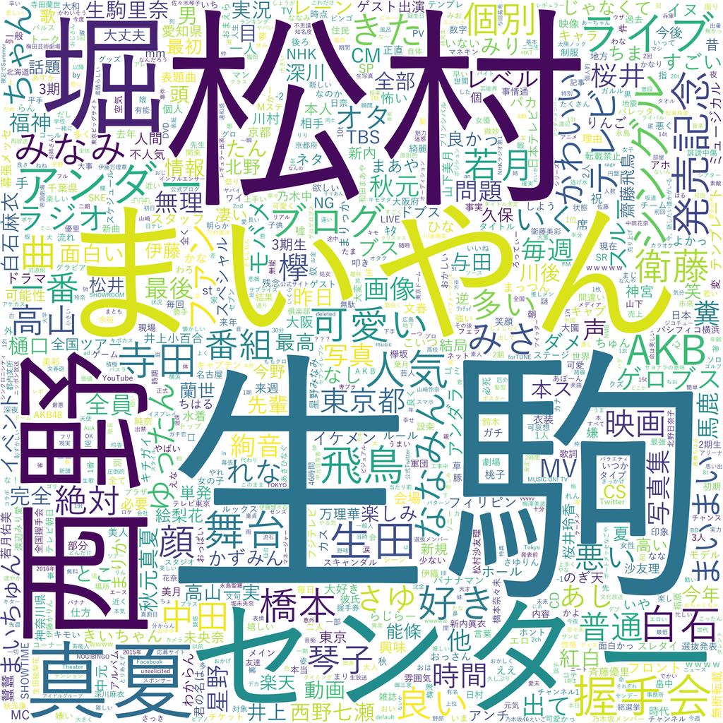 乃木坂 46 5ch