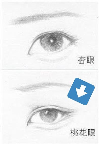 【乃木坂46】異性を惹きつける『目の画像』これ完全に与田ちゃんの目だよねwwwwww