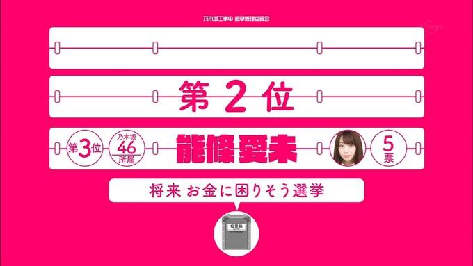 乃木坂工事中 将来こうなってそう総選挙2017⑦ (1)