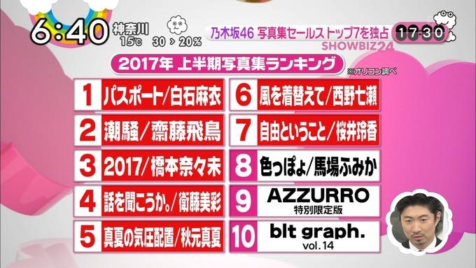 ZIP 若月佑美 パレット お渡し会 (3)