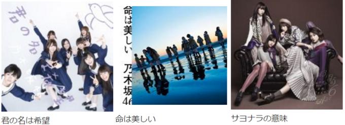 乃木坂3大神曲