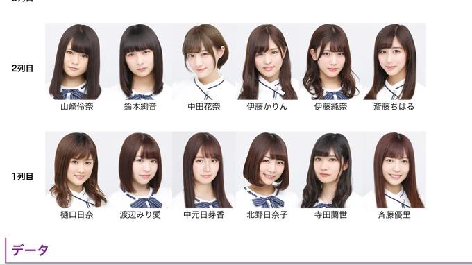 乃木坂46 真夏の全国ツアー2017 仙台 (1)