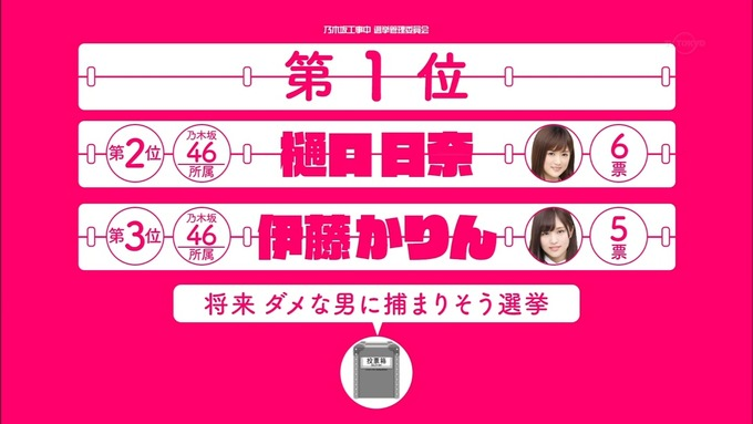 乃木坂工事中 将来こうなってそう総選挙2017⑫ (1)